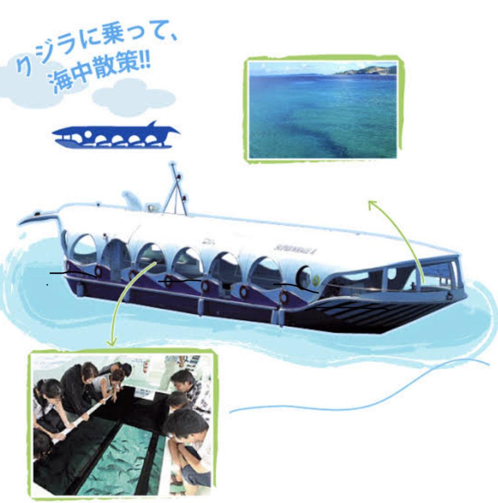 ガラスボート